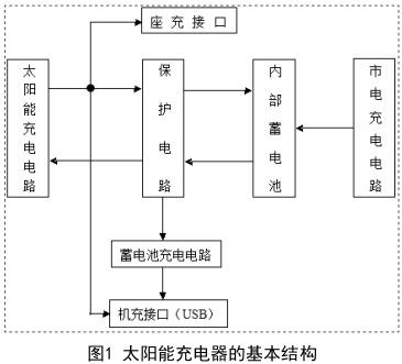交流(市电)充电电路设计
