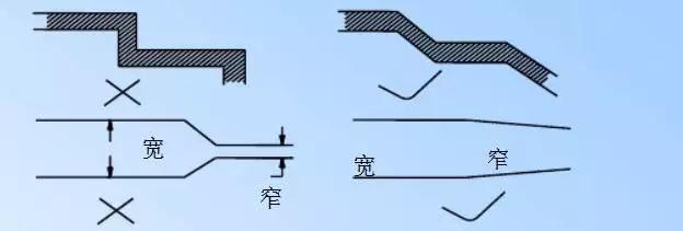 12V电源适配器