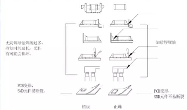 电动玩具电源适配器