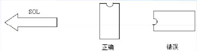 电源适配器PCB板工艺处理及布局