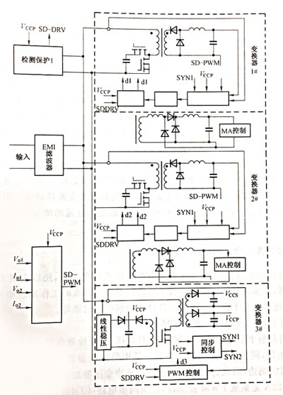 下图是本电源适配器的结构框图它由三个变换器输入emi滤波器同步电路