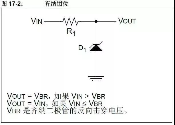 在将5V信号传送给3.3V系统时,有时可以将衰减用作增益。如果期望的信号小于5V,那么把信号直接送入3.3VADC将产生较大的转换值。当信号接近5V时就会出现危险。所以,需要控制电压越限的方法,同时不影响正常范围中的电压。这里将讨论三种实现方法。 1.使用二极管,钳位过电压至3.