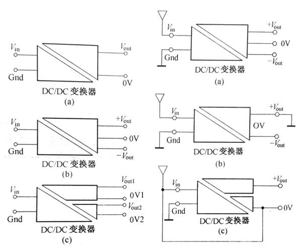 隔离型dcdc变换器的标准结构   隔离型变换的其他各种结构