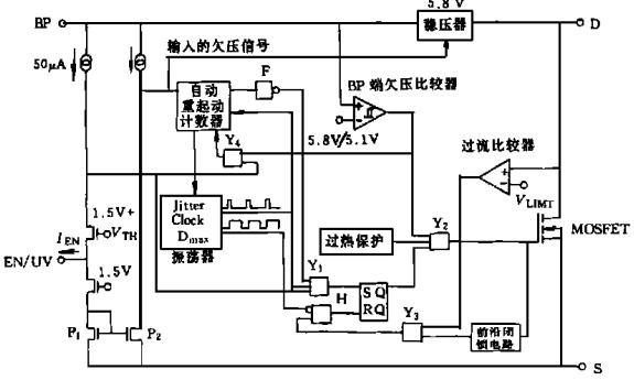 TNY256系列为目前国际上新开发的微型单片开关电源集成电路,它适合制作高效率、低成本、19W以下的微型化开关电源适配器,可广泛用于待机电源适配器和高档家电中。介绍了其性能特点、工作原理及典型应用。 TNY256系列是美国PowerIntegrations公司继TinySwitch之后,于1999年新推出的一种四端单片开关电源。它不仅继承了TinySwitch系列高效、小功率、低成本的优点,还在电源适配器内部电路及功能上做了重要改进,使输出功率得到显著提高,保护功能也更加完善。该系列产品适用于微机待机电源