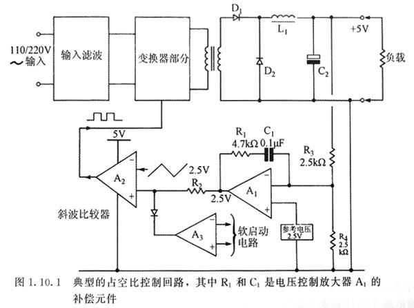 充电器接通电压过冲抑制