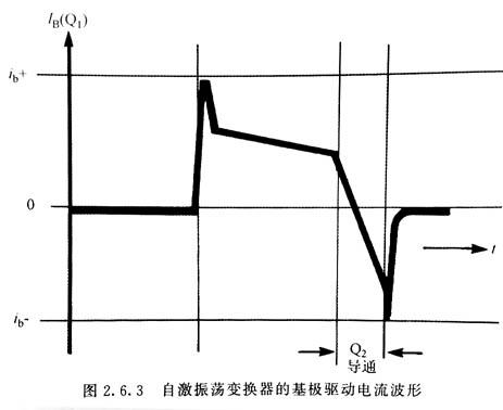 光耦oc1的二极管与限流电阻r,和一个分流调节器v(德州仪器tl430)串联.