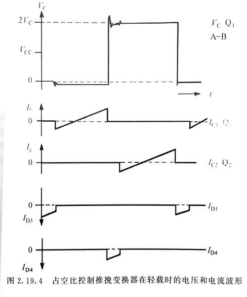 占空比控制推挽变换器      为有助于q1和q2的关断作用,设计了缓冲