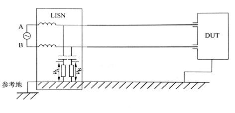 电源适配器开关电路的emi模型