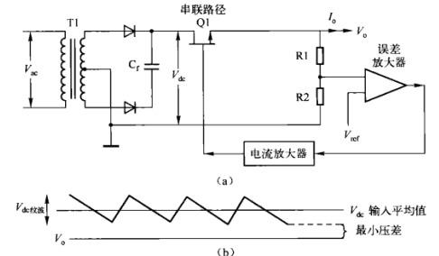 晶体串联型稳压电路
