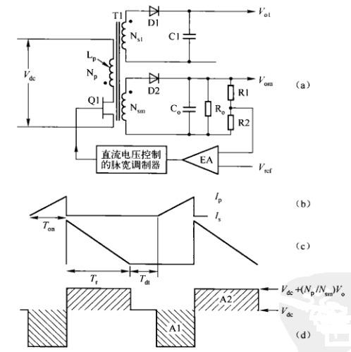 反激拓扑的电源适配器电磁原理